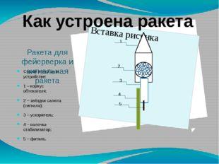 Как устроена ракета Самые простые в устройстве: 1 – корпус обтекателя; 2 – зв
