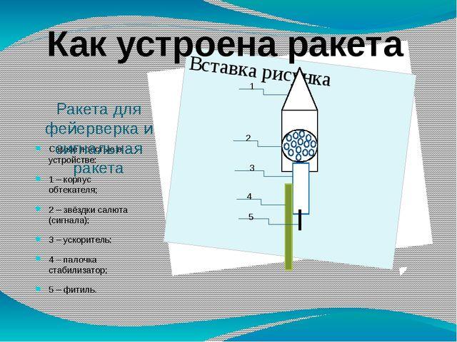 Как устроена ракета Самые простые в устройстве: 1 – корпус обтекателя; 2 – зв...