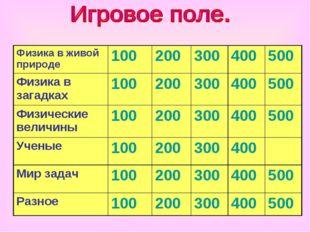 Физика в живой природе100200300400500 Физика в загадках100200300400