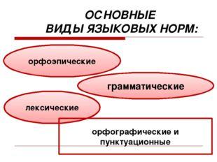 ОСНОВНЫЕ ВИДЫ ЯЗЫКОВЫХ НОРМ: орфоэпические грамматические лексические орфогра