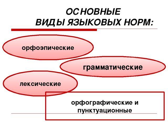 ОСНОВНЫЕ ВИДЫ ЯЗЫКОВЫХ НОРМ: орфоэпические грамматические лексические орфогра...