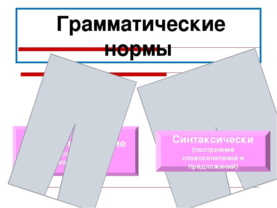 Грамматические нормы Морфологические (формообразование, словоизменение) Синт...