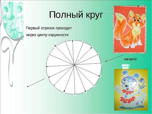 Полный круг Первый отрезок проходит через центр окружности начало