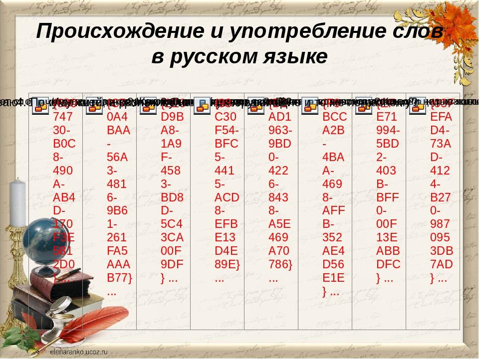 Происхождение и употребление слов в русском языке