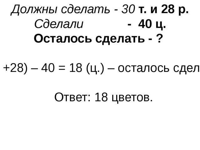 Должны сделать - 30 т. и 28 р. Сделали - 40 ц. Осталось сделать - ? (30 +28)...