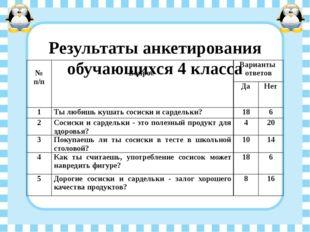Результаты анкетирования обучающихся 4 класса №п/п Вопрос Варианты ответов Да