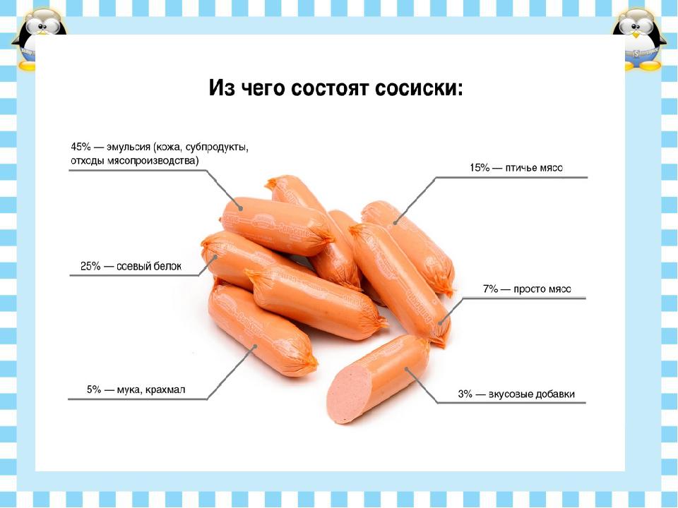 Thermo-Soft рассчитано молочный белок в производстве колбасы такое
