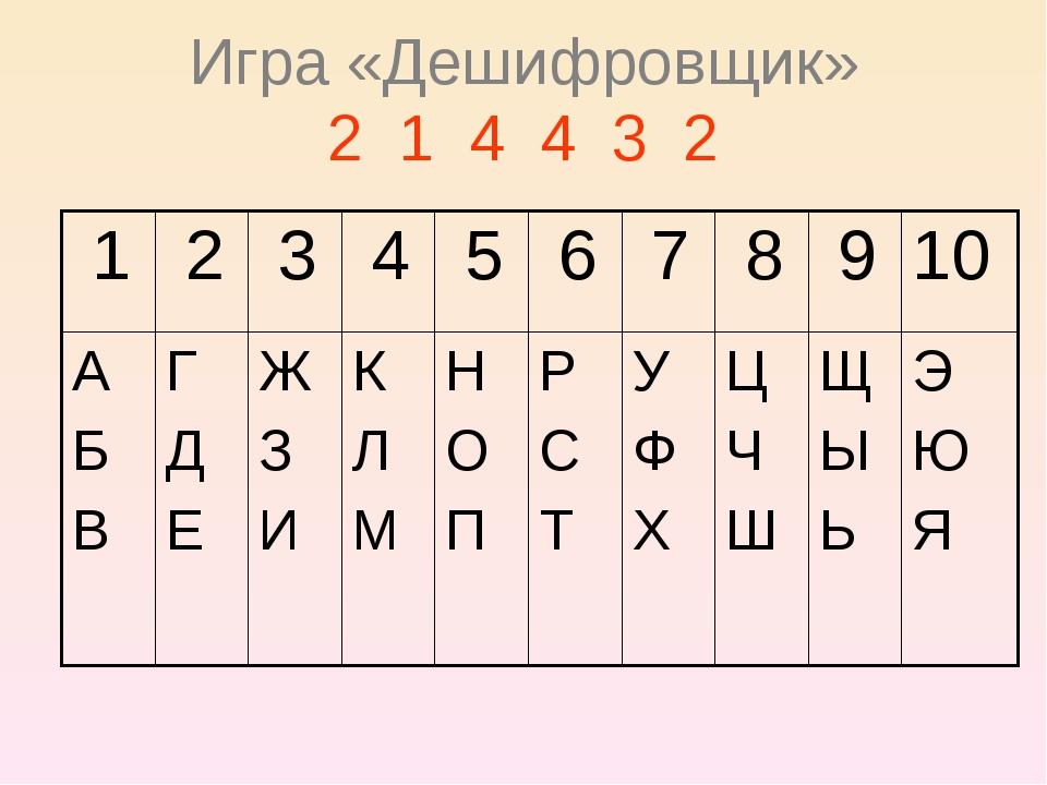Игра «Дешифровщик» 2 1 4 4 3 2