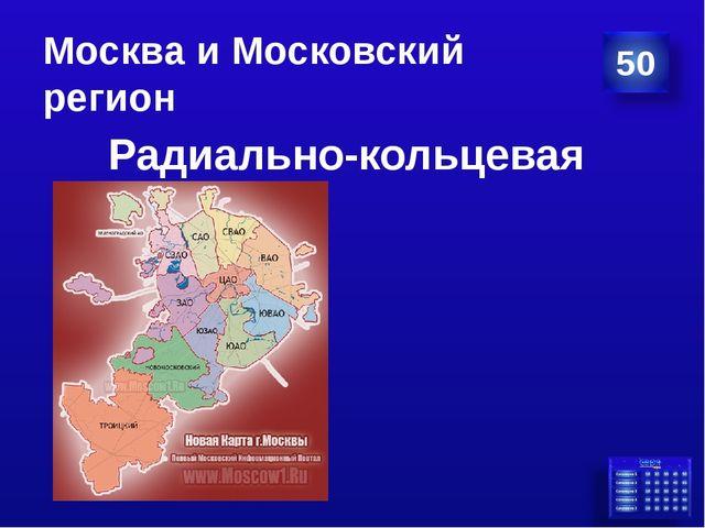 Москва и Московский регион Радиально-кольцевая