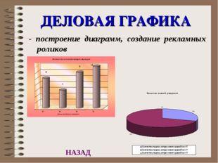 ДЕЛОВАЯ ГРАФИКА - построение диаграмм, создание рекламных роликов НАЗАД