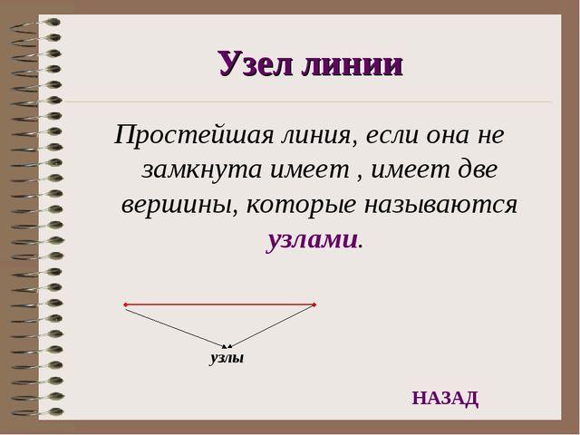 Узел линии Простейшая линия, если она не замкнута имеет , имеет две вершины,...