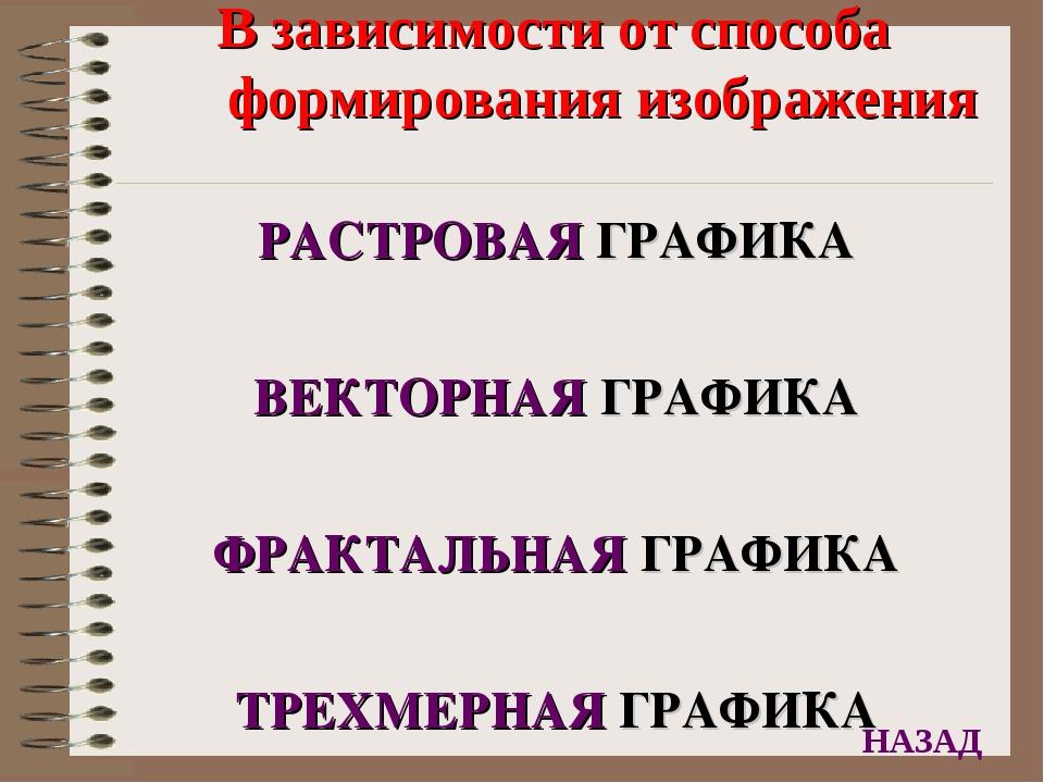 В зависимости от способа формирования изображения РАСТРОВАЯ ГРАФИКА ВЕКТОРНАЯ...