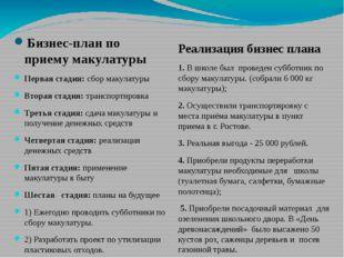 Бизнес-план по приему макулатуры Первая стадия: сбор макулатуры Вторая стадия