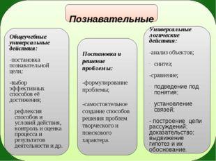 Познавательные Общеучебные универсальные действия: -постановка познавательно