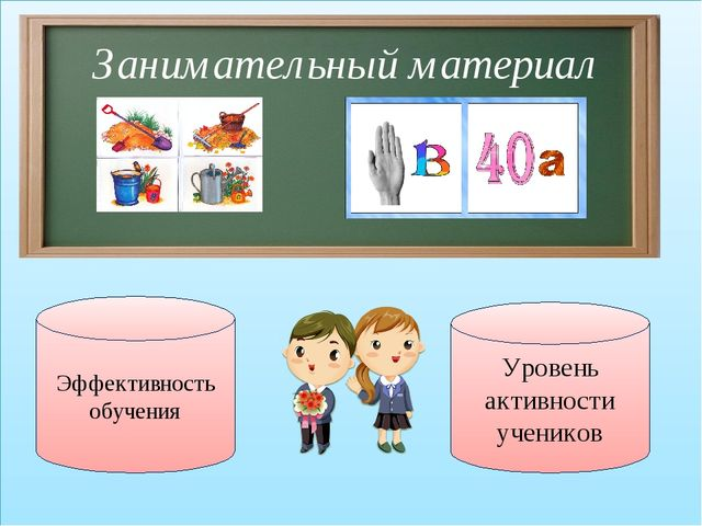 Эффективность обучения Уровень активности учеников Занимательный материал