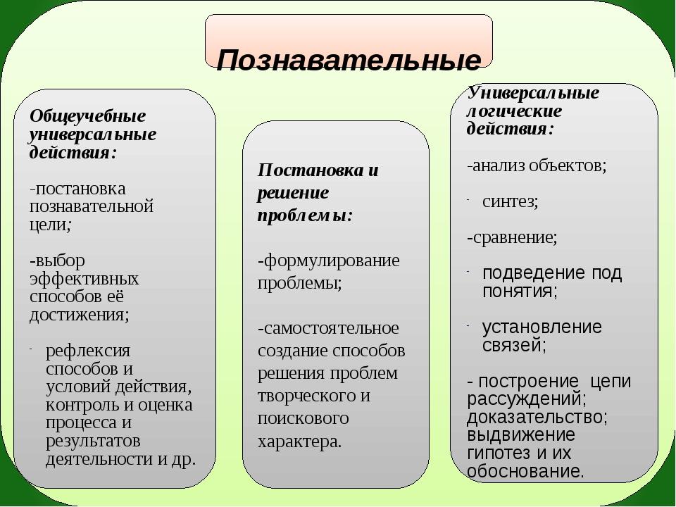 Познавательные Общеучебные универсальные действия: -постановка познавательно...