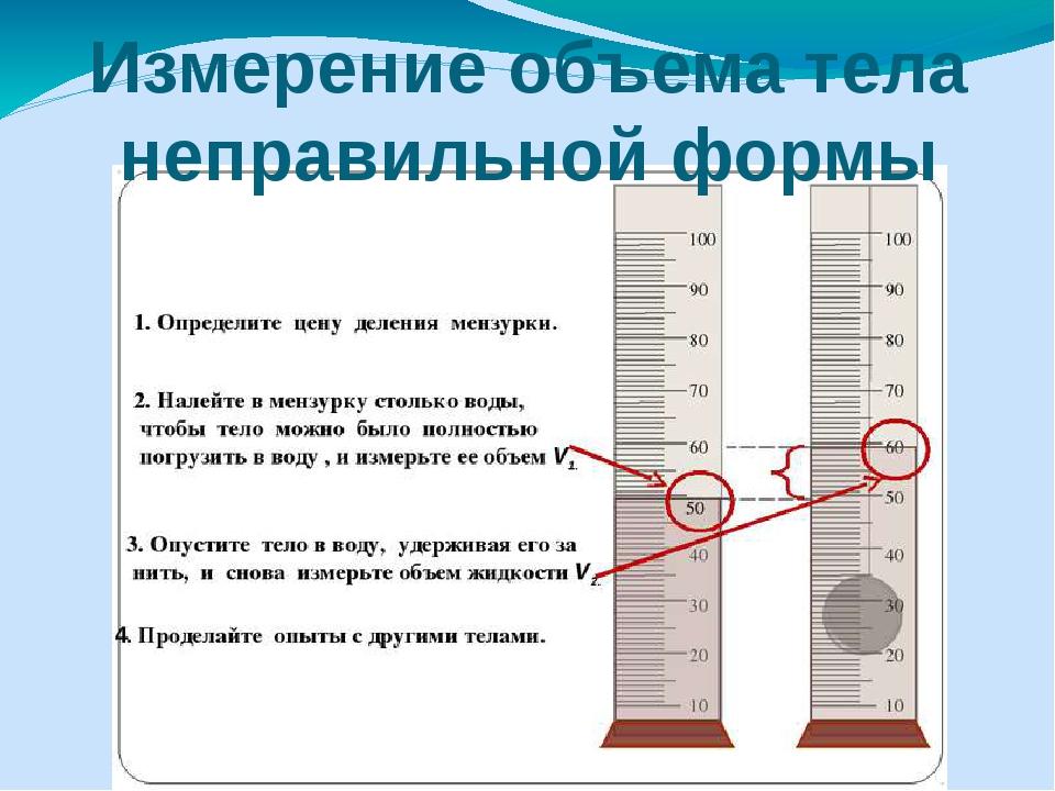 Измерение объема тела неправильной формы