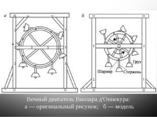 Вечный двигатель Виллара д'Оннекура: а — оригинальный рисунок; б — модель