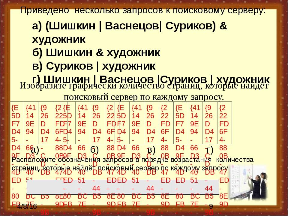 Приведено несколько запросов к поисковому серверу: а) (Шишкин | Васнецов| Сур...