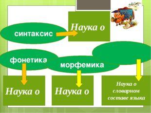 Наука о Наука о Наука о словарном составе языка фонетика морфемика синтаксис