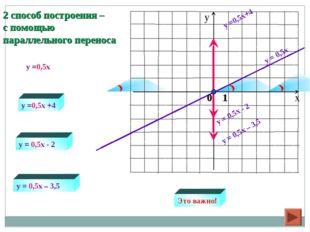 y = 0,5x y =0,5x+4 y = 0,5x - 2 y =0,5x +4 y = 0,5x - 2 y =0,5x y = 0,5x – 3,
