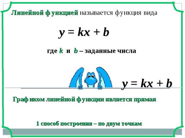 Линейной функцией называется функция вида у = kx + b где k и b – заданные чис...