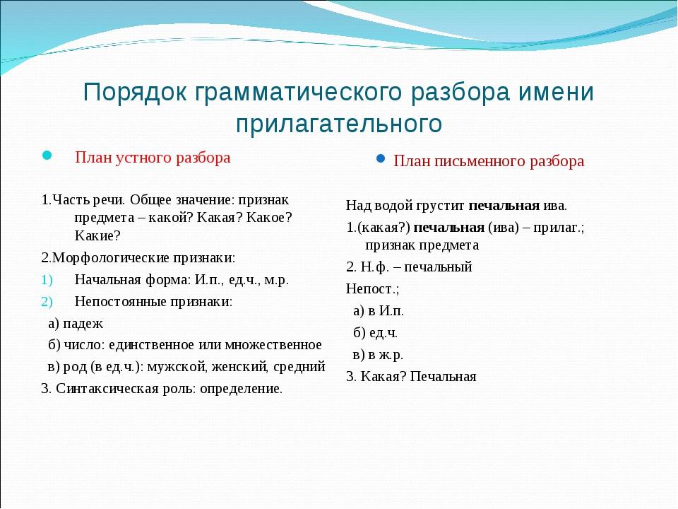 Порядок грамматического разбора имени прилагательного План устного разбора 1....