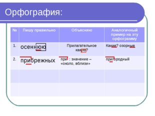 Орфография: №Пишу правильноОбъясняюАналогичный пример на эту орфограмму 1.