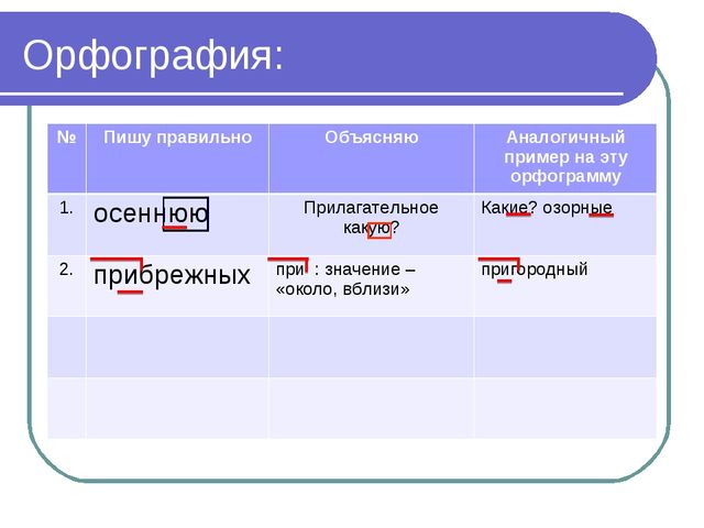 Орфография: №Пишу правильноОбъясняюАналогичный пример на эту орфограмму 1....