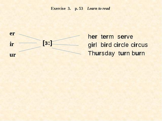 Exercise 3. p. 53 Learn to read er ir ur [з:] her term serve girl bird circle...