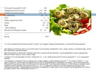 Тесто для пельменей N 1067 - 450 Говядина (котлетное мясо) 272 200 Свинина (