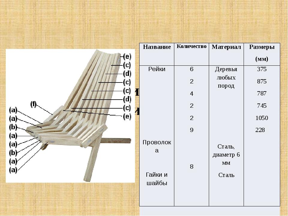 Выбор материала для проекта, дизайн . Название Количество Материал Размеры (...