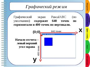 Графические примитивы Точка Линия Прямоугольник Окружность Эллипс Сектор Дуг