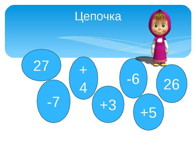 Цепочка 27 -7 +4 +3 -6 +5 26