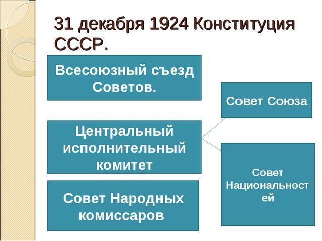 31 декабря 1924 Конституция СССР. Всесоюзный съезд Советов. Центральный испол...