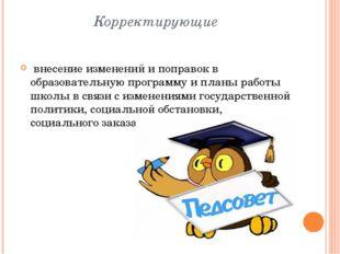Корректирующие внесение изменений и поправок в образовательную программу и пл