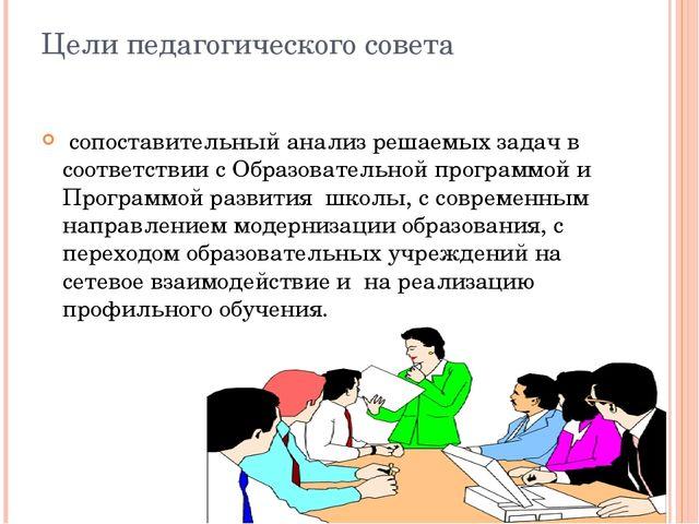 Цели педагогического совета сопоставительный анализ решаемых задач в соответс...