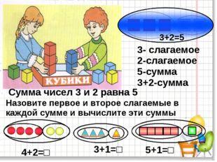 * 3+2=5 3- слагаемое 2-слагаемое 5-сумма 3+2-сумма Сумма чисел 3 и 2 равна 5