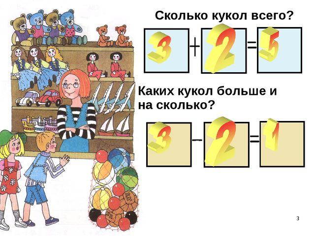 * Сколько кукол всего? Каких кукол больше и на сколько?