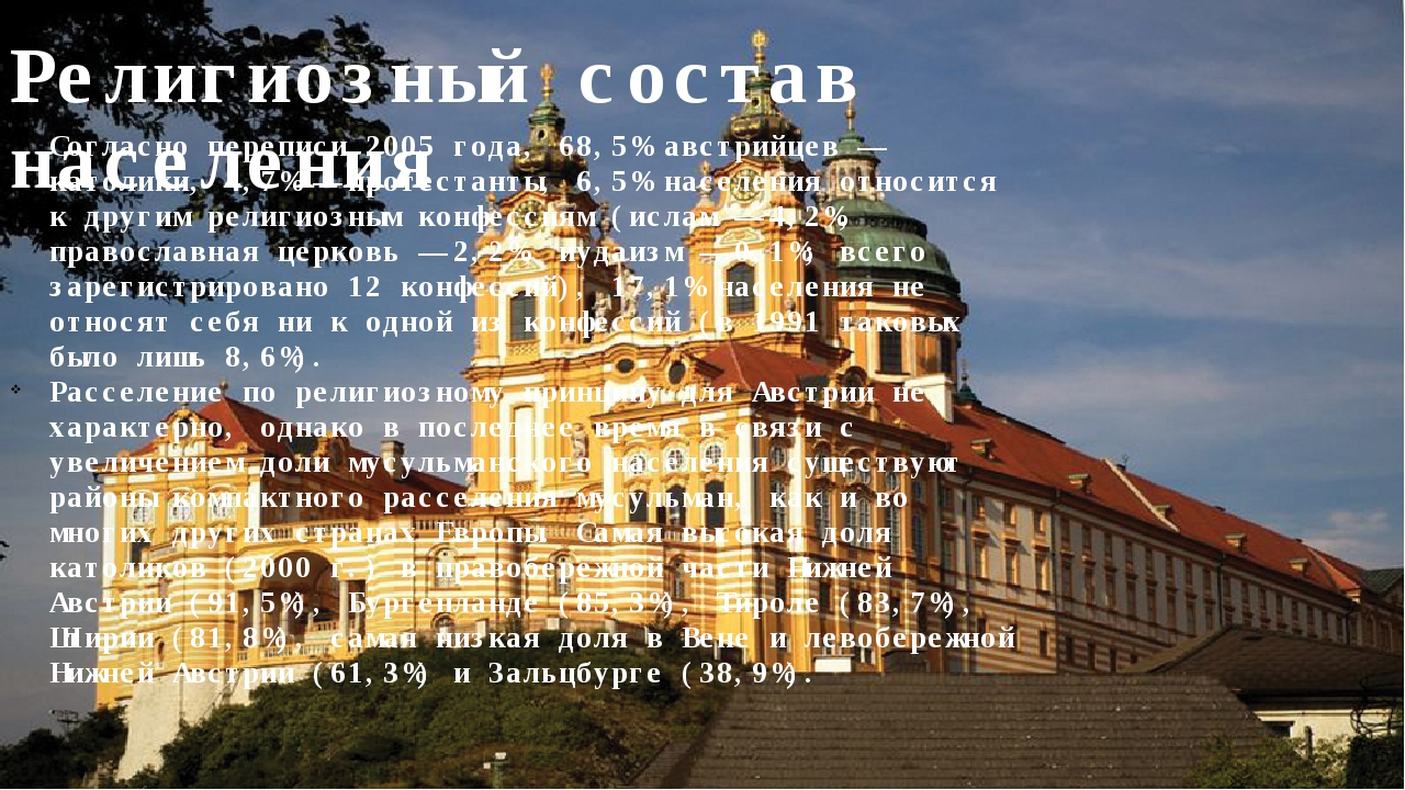 Религиозный состав населения Согласно переписи 2005 года, 68,5% австрийцев —...