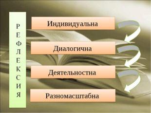 Индивидуальна Диалогична Деятельностна Разномасштабна