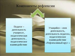 * Компоненты рефлексии Педагог – деятельность учащихся , педагогическая деяте