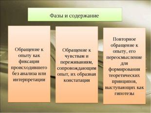 * Фазы и содержание Обращение к опыту как фиксация происходившего без анализа
