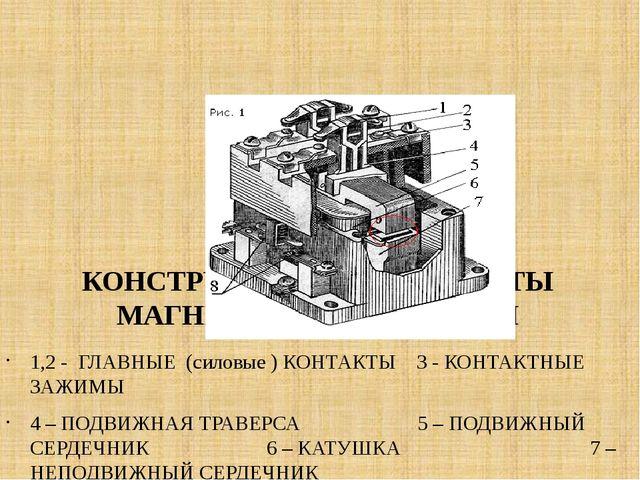 КОНСТРУКТИВНЫЕ ЭЛЕМЕНТЫ МАГНИТНОГО ПУСКАТЕЛЯ 1,2 - ГЛАВНЫЕ (силовые ) КОНТАК...