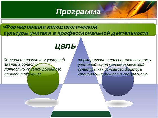 Программа «Формирование методологической культуры учителя в профессиональной...