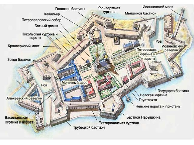 Петропавловская крепость вид сверху схема