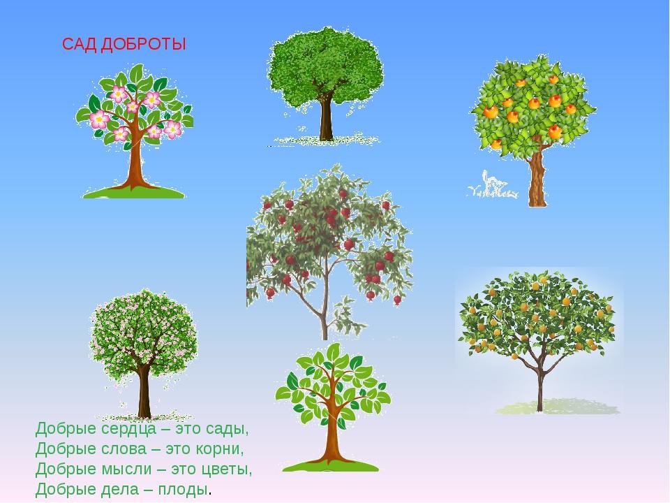Добрые сердца – это сады, Добрые слова – это корни, Добрые мысли – это цветы,...