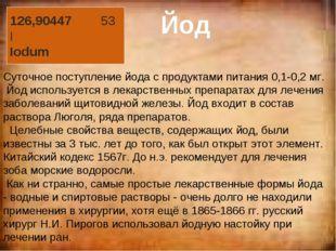 126,90447 53 I Iodum Йод Суточное поступление йода с продуктами питания 0,1-0