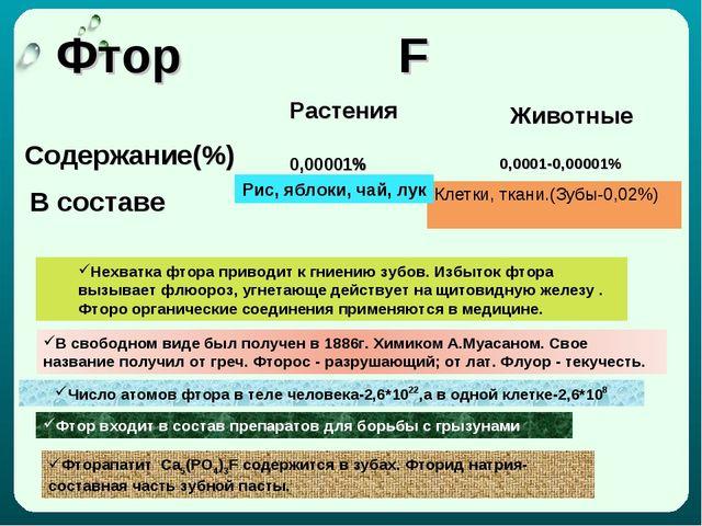 Фтор F Клетки, ткани.(Зубы-0,02%) Рис, яблоки, чай, лук Нехватка фтора приво...