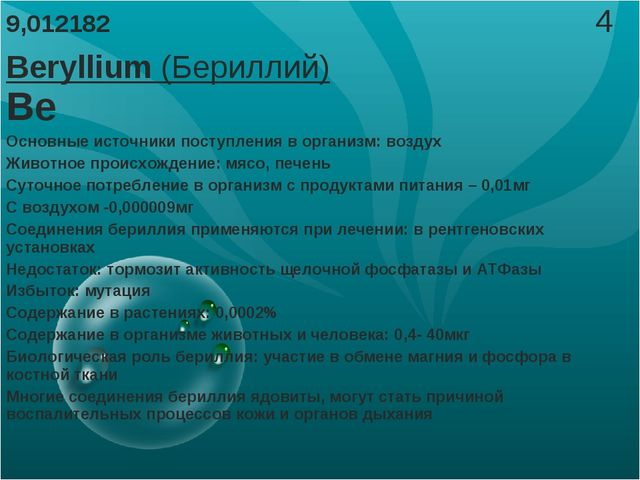 9,012182 4 Beryllium (Бериллий) Вe Основные источники поступления в организм:...